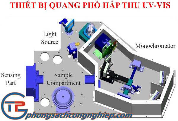 Máy quang phổ hấp thụ uv-vis